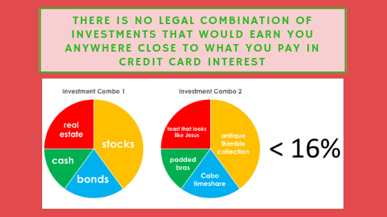 No combination of investments will beat credit card debt